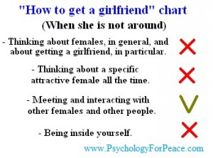 How To Get A Girl Friend